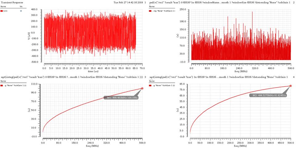 Size Information Is Inconsistent Matlab Program
